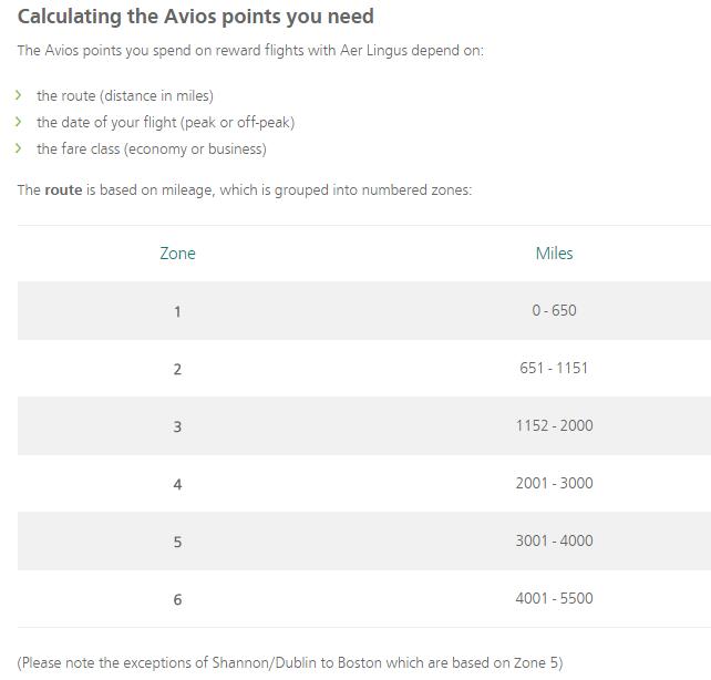aer-lingus-avios-needed