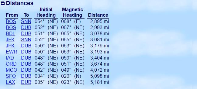 distances-new-sweet-spot-avios