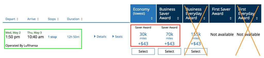 Award Availability Results